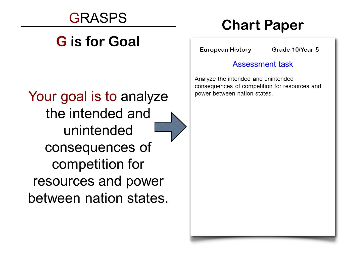 GRASPS Chart Paper G is for Goal