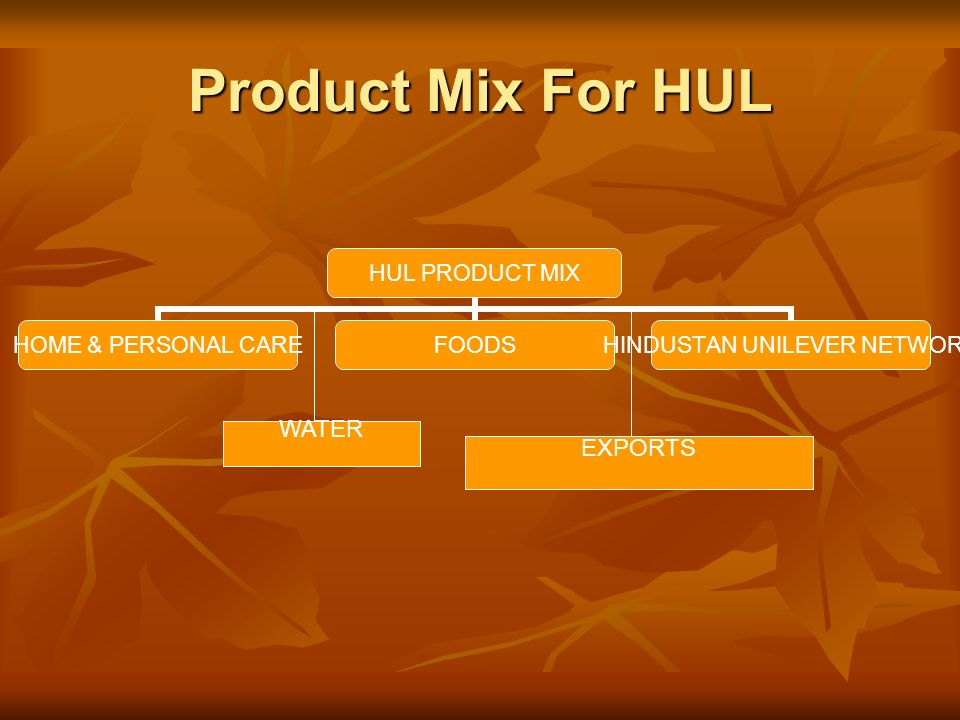 Product Mix For HUL WATER EXPORTS