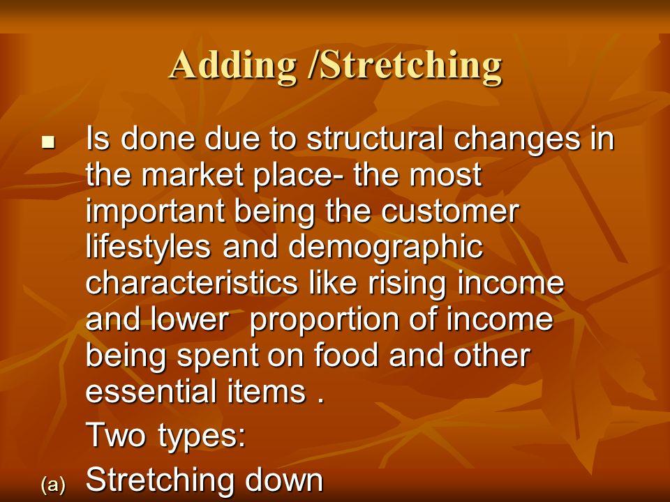 Adding /Stretching