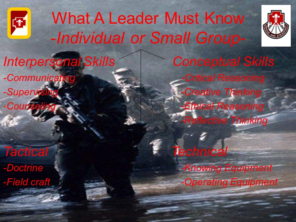 What A Leader Must Know -Individual or Small Group-