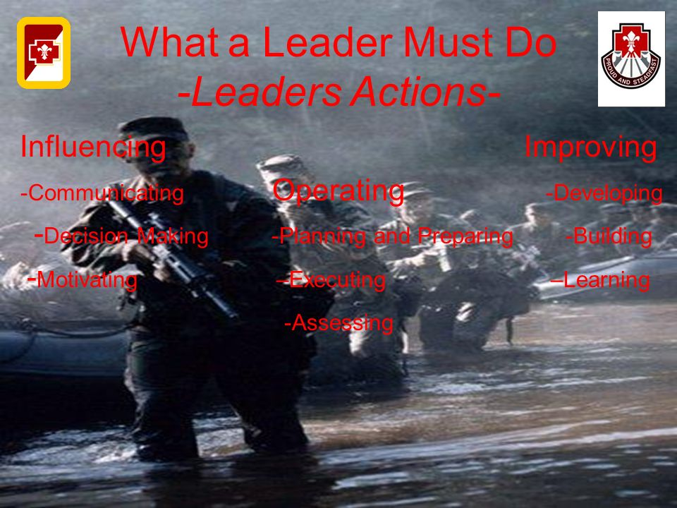 What a Leader Must Do -Leaders Actions-