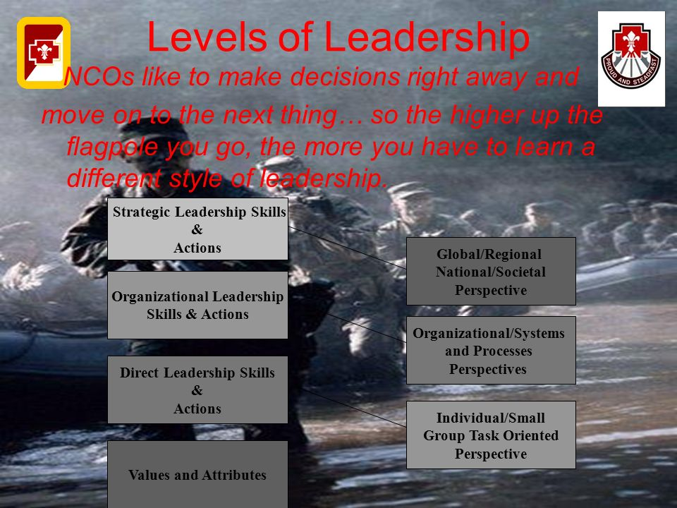 Levels of Leadership NCOs like to make decisions right away and