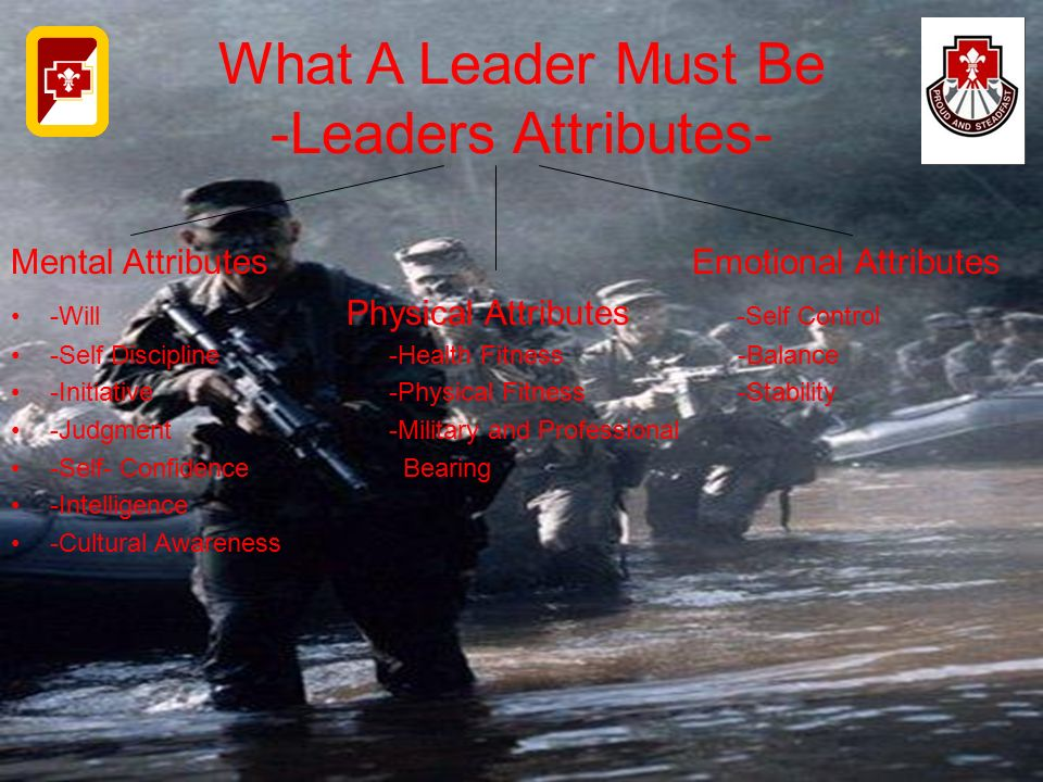 What A Leader Must Be -Leaders Attributes-