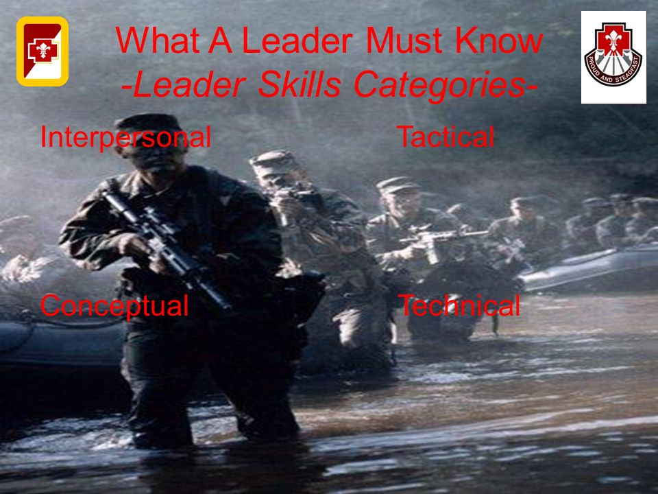 What A Leader Must Know -Leader Skills Categories-