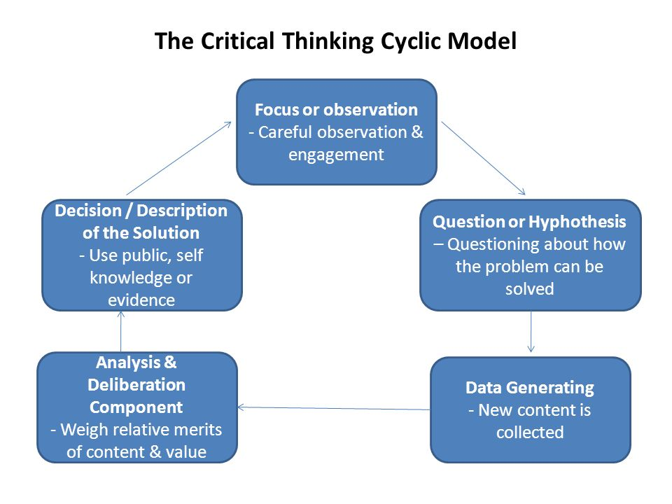 critical thinking ppt download Critical thinking is the active and systematic process of communication  problem-solving evaluation analysis synthesis reflection both individually  and.