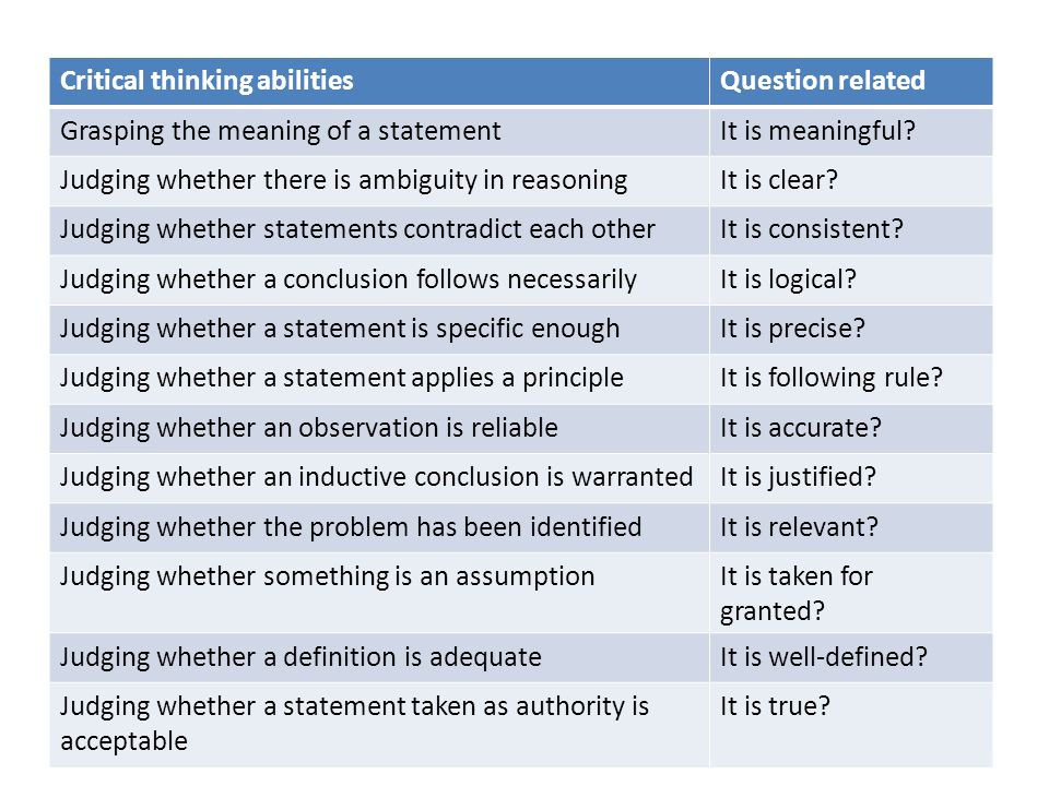 reasoning powers and types Some questions we might ask to ensure that we tap into the power of reasoning one of the inherent problems in all 3 types are the assumptions we make.