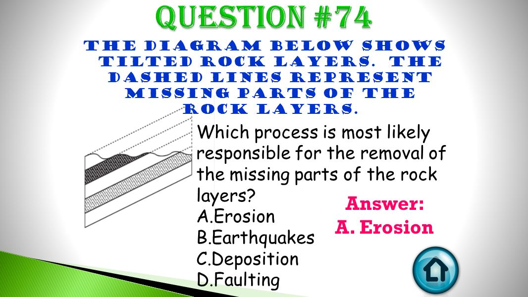 Question+%2374+Answer%3A+A.+Erosion time for \u201cthe bellringer board\u201d ppt download Sedimentary Rock Layers Diagram at gsmx.co
