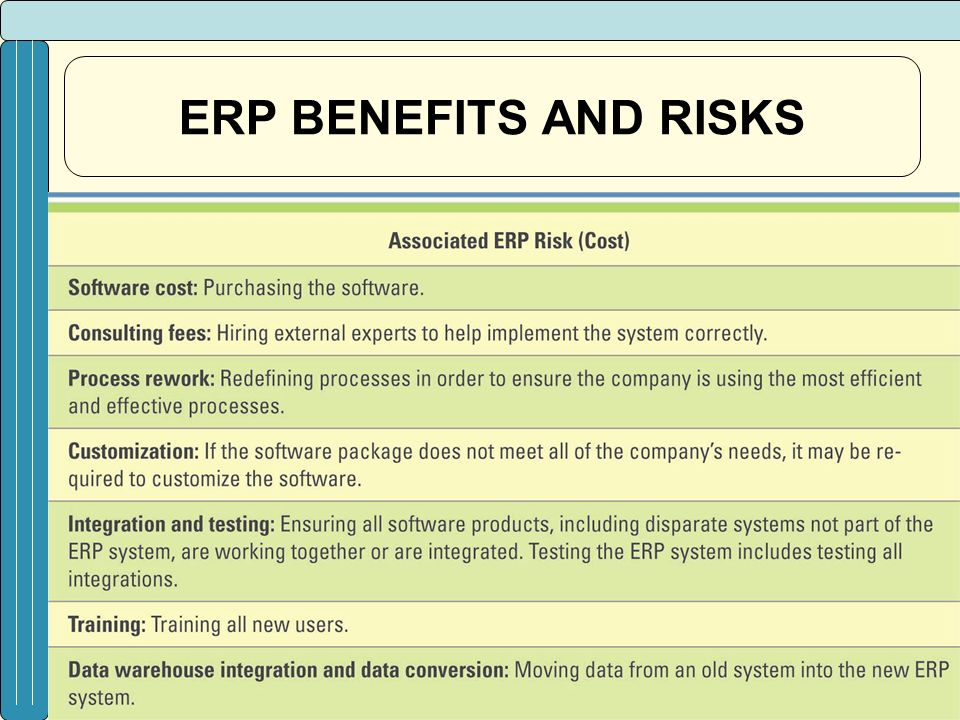 enterprise resource planning the usefulness benefits The list of top benefits of erp on supply chain management  also, one of the  other advantages is that it helps in reducing the errors and.