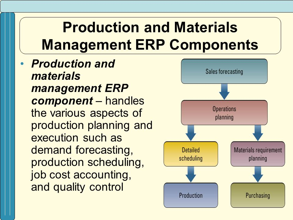 Enterprise Resource Planning Erp System Ppt Video