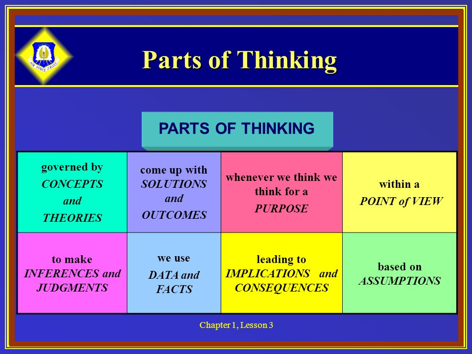 where did the concept of critical thinking originate Start studying critical thinking learn vocabulary we will distort viewpoints to come out ahead what is the most basic concept in the question.