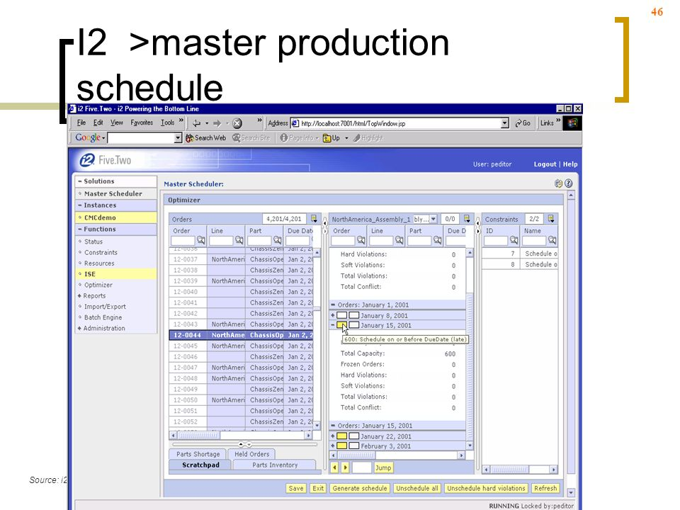 master production scheduling principles and practice pdf