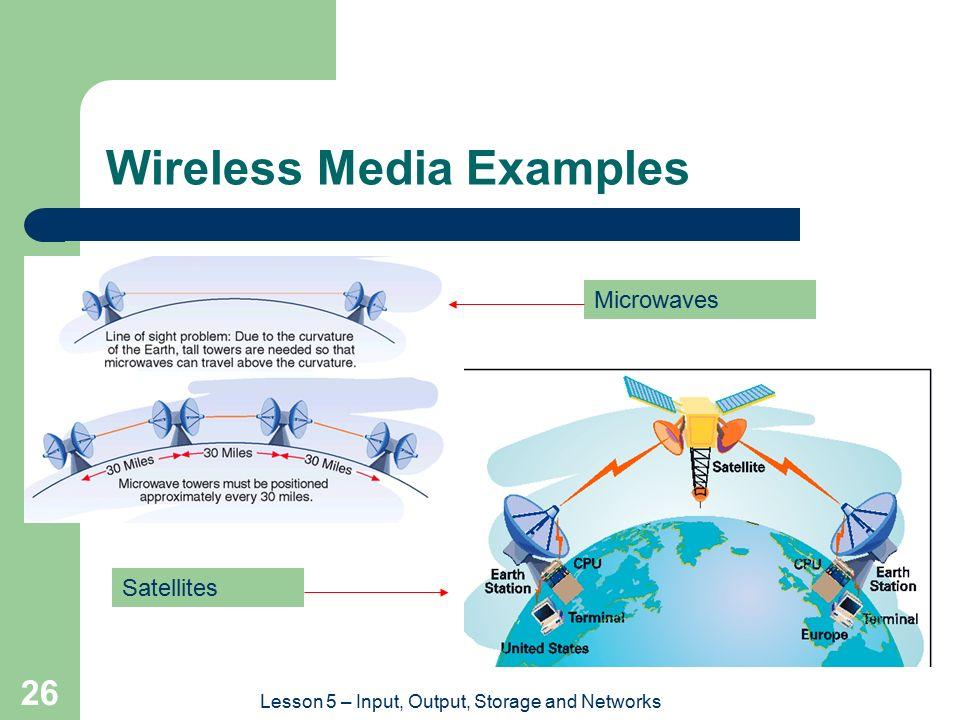 Wireless Media Examples