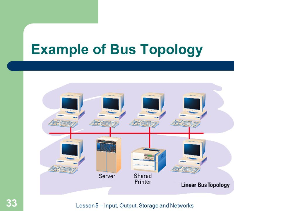 Example of Bus Topology