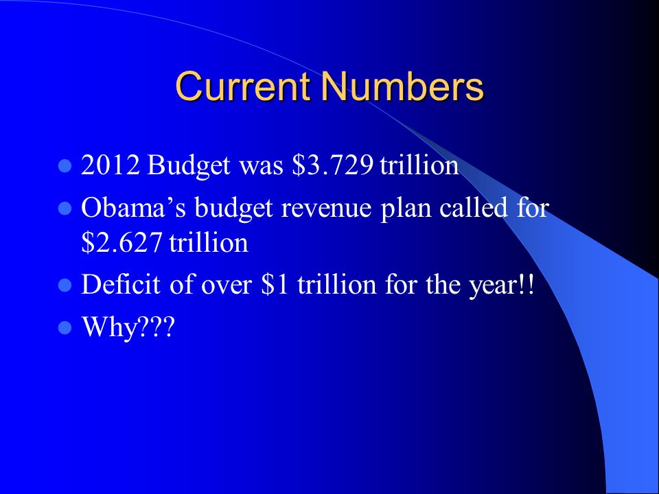 Current Numbers 2012 Budget was $3.729 trillion