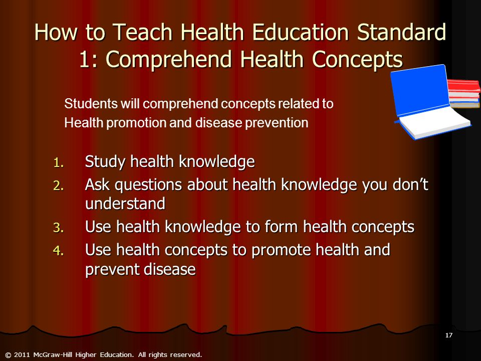 How to Teach Health Education Standard 1: Comprehend Health Concepts