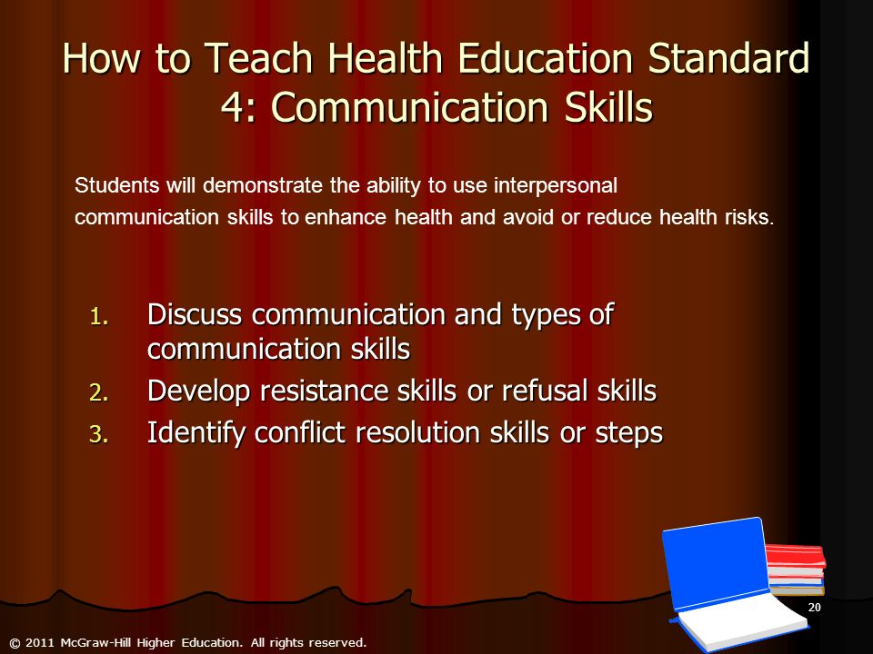How to Teach Health Education Standard 4: Communication Skills