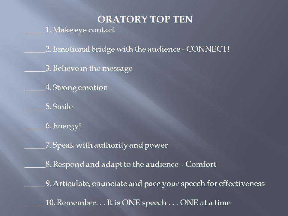 Top ten topics for speech - Top 50 Easy Argumentative Essay Topics