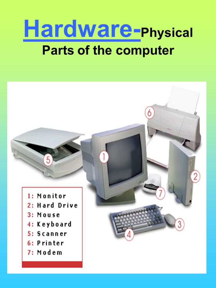 Hardware-Physical Parts of the computer