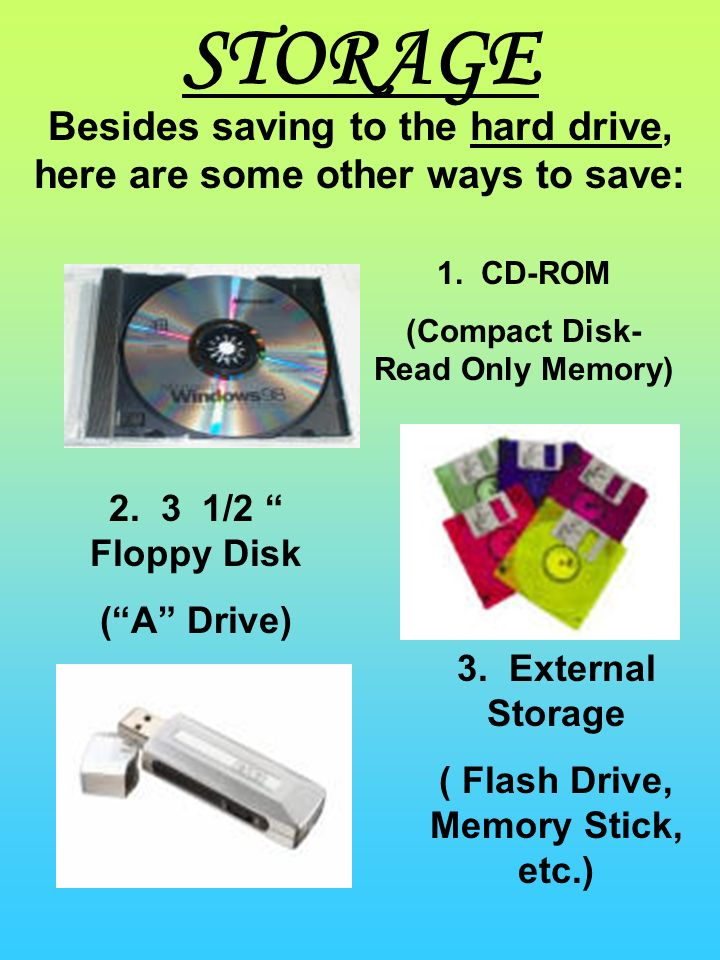 STORAGE Besides saving to the hard drive, here are some other ways to save: 1. CD-ROM. (Compact Disk- Read Only Memory)