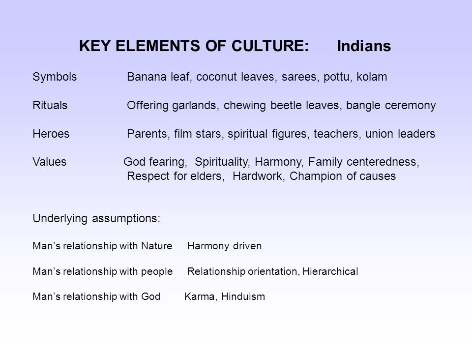 What Are the Five Components of Culture?