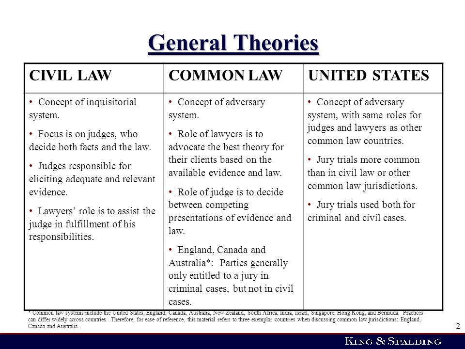 civil and common law countries Civil law and common law systems, there remain also significant differences between these difference between the two systems is that lawyers from the civil law countries tend to be more conceptual, while lawyers from the common law countries are considered to be more.
