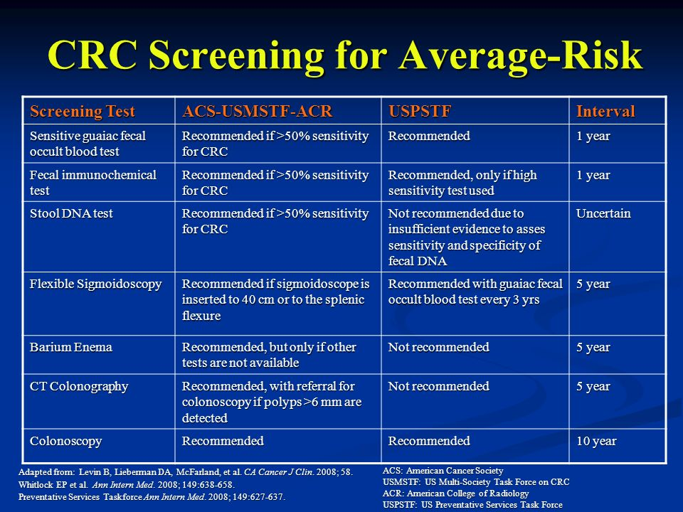 Colorectal Cancer Screening Considerations And