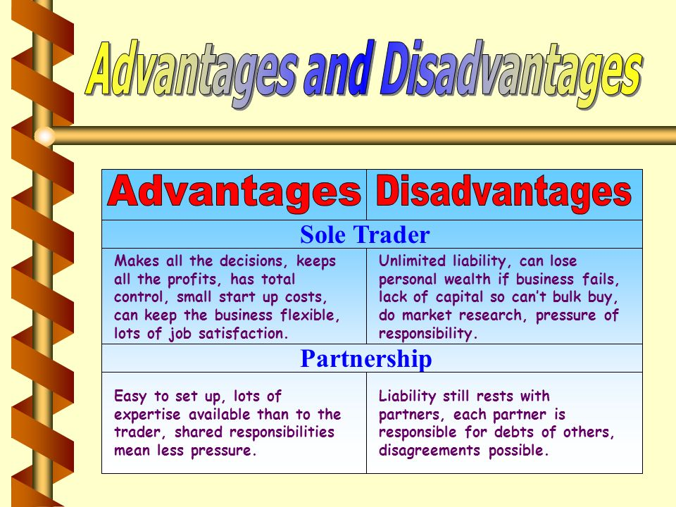 the importance of decision making as an element of a managers job in a public limited company This section provides a guide for preparing job descriptions and selection  job descriptions and selection criteria  next job, making it.