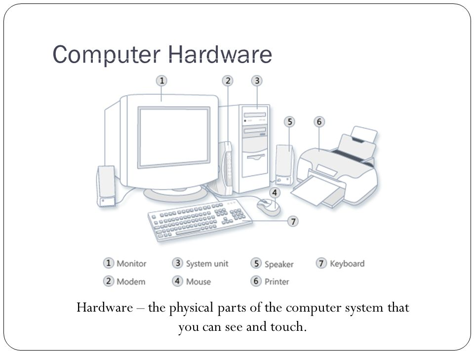 Computer Hardware Hardware – the physical parts of the computer system that you can see and touch.