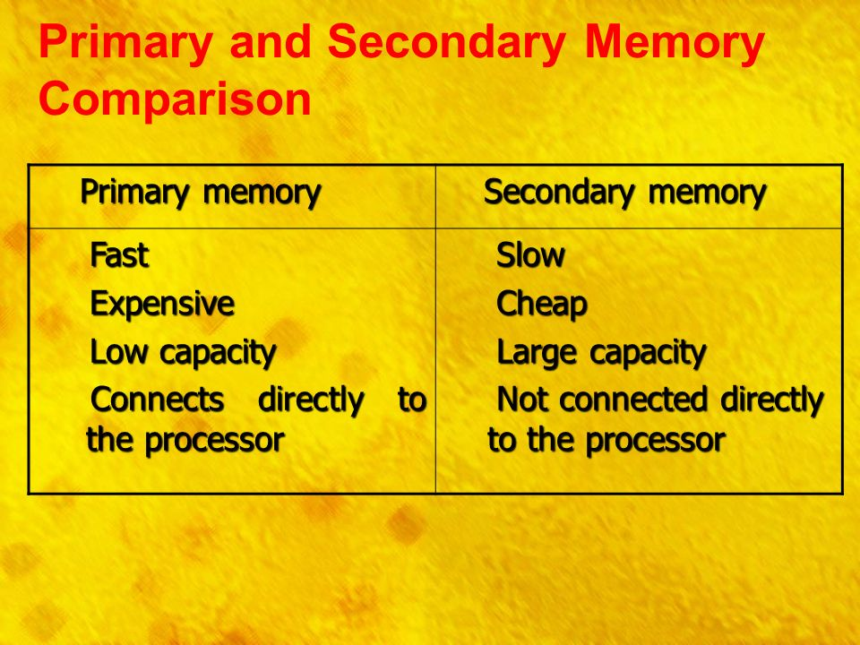primary memory Download this game from microsoft store for windows 10 mobile, windows phone 81 see screenshots, read the latest customer reviews, and compare ratings for primary memory.