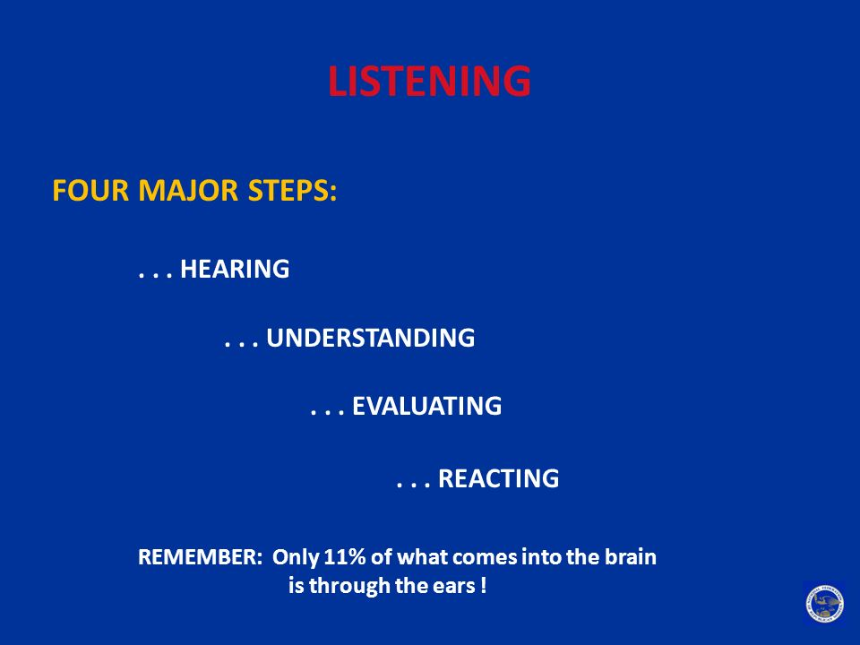 LISTENING FOUR MAJOR STEPS: . . . HEARING . . . UNDERSTANDING