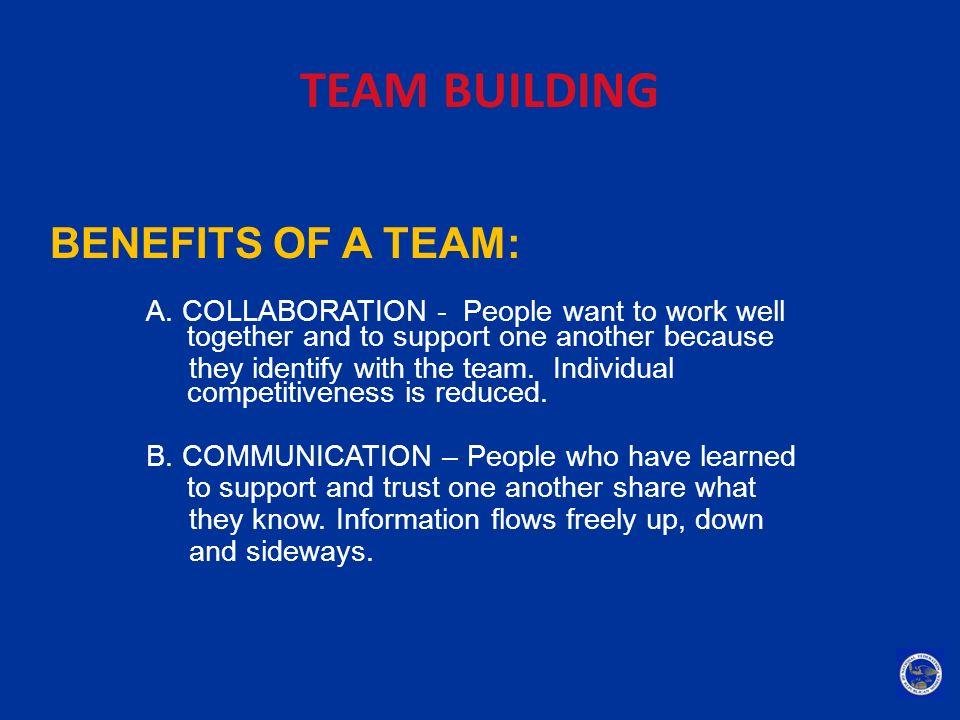 TEAM BUILDING BENEFITS OF A TEAM: