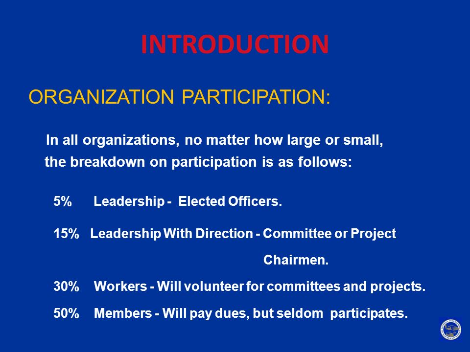 INTRODUCTION ORGANIZATION PARTICIPATION: