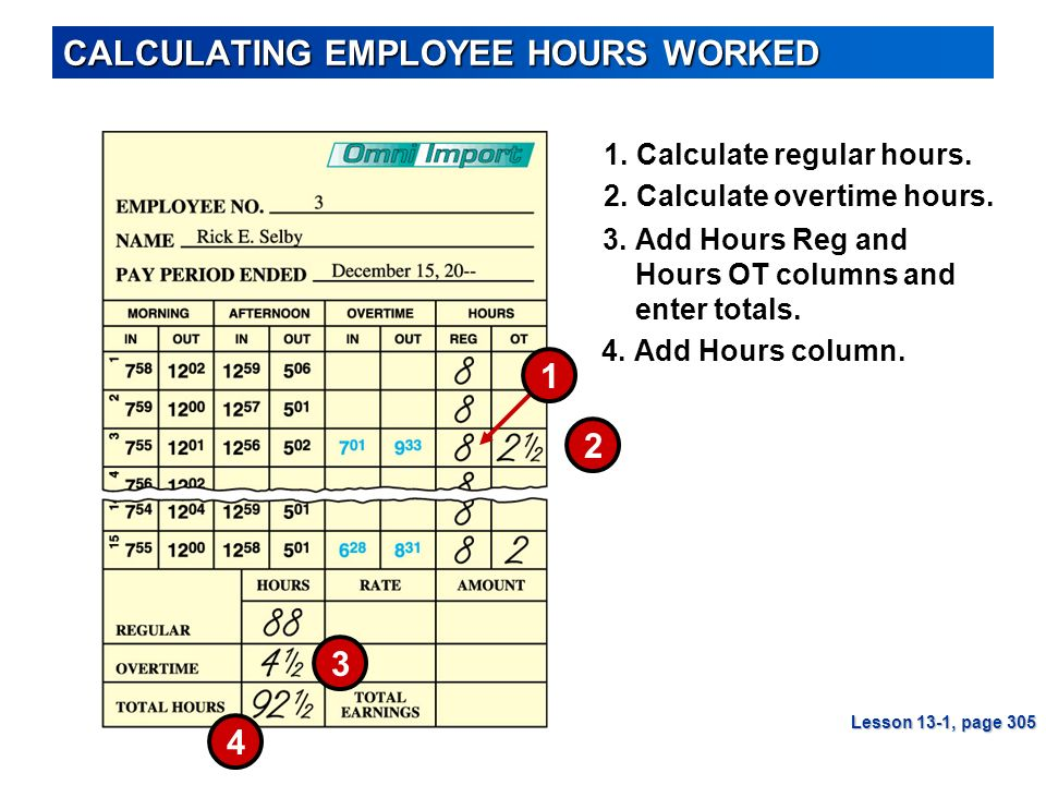 Chapter   Preparing Payroll Records  Ppt Download