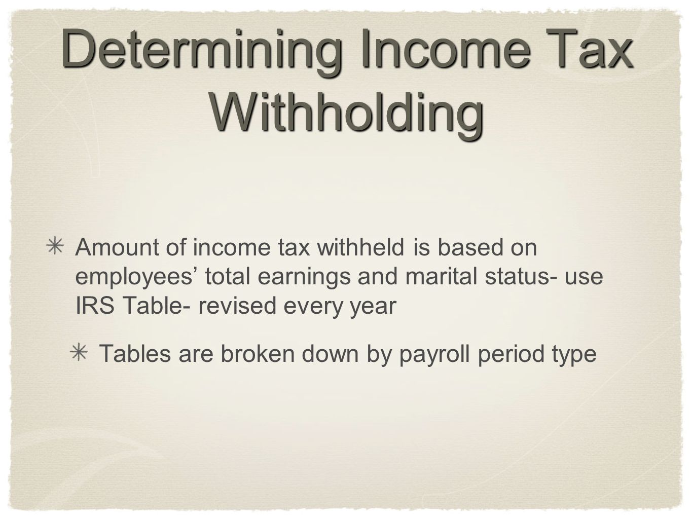 Determining Income Tax Withholding
