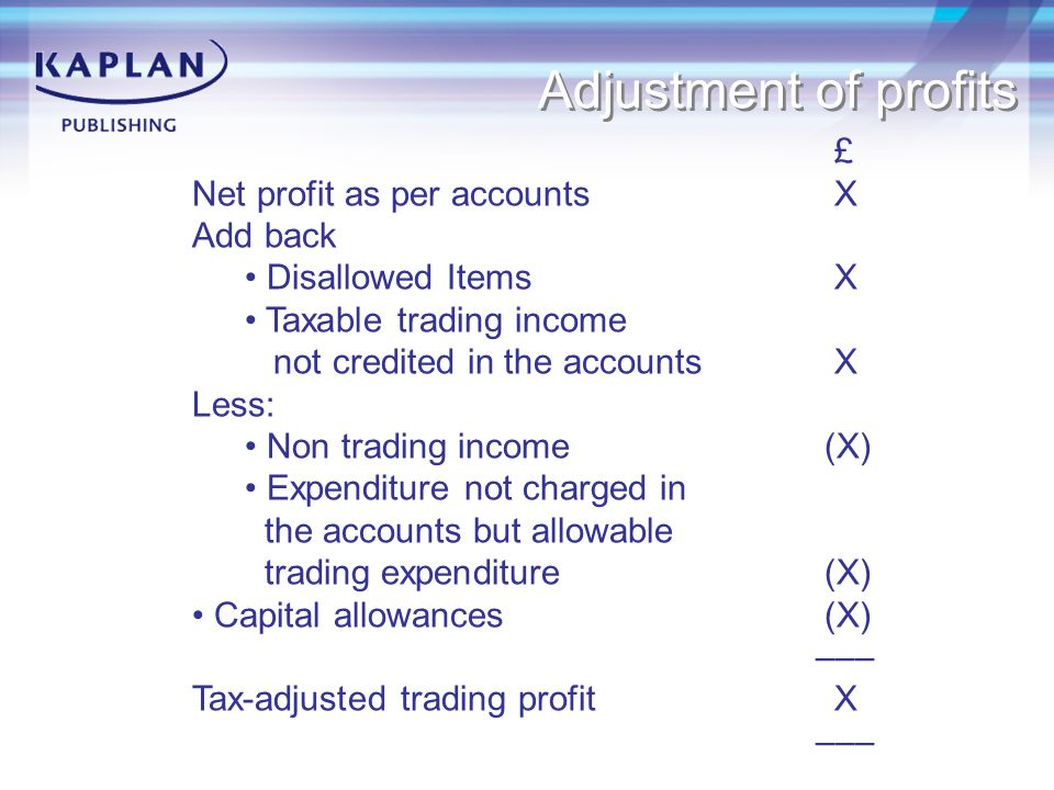 Options trading income tax