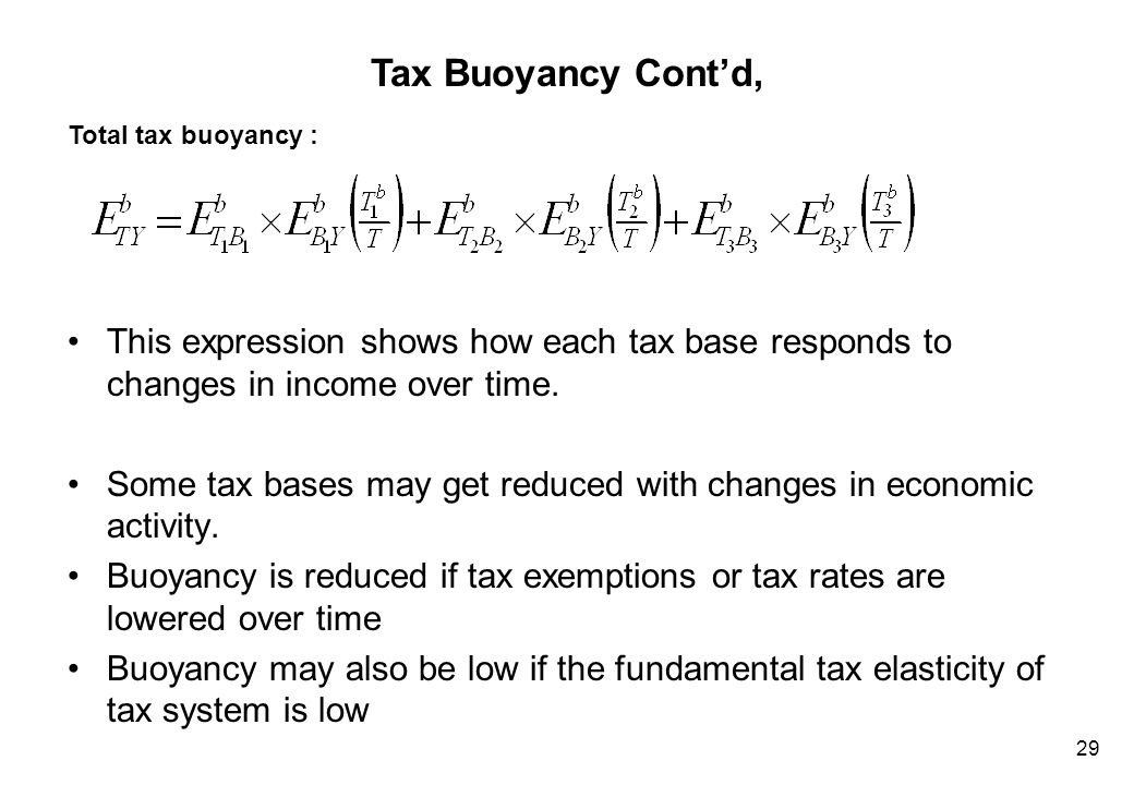 tax elasticity We estimate the elasticity of corporate taxable income with respect to the statutory corporation tax rate using the population of uk corporation tax returns we analyze bunching in the distribution of taxable income at kinks in the marginal rate schedule we decompose this elasticity into an.