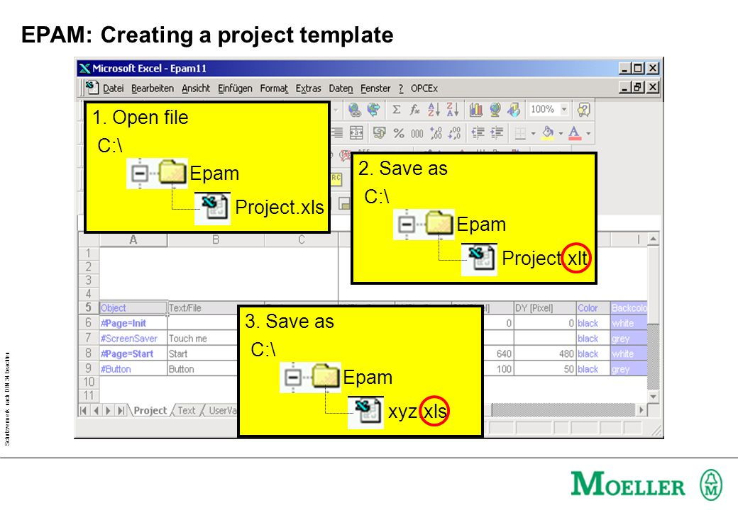 EPAM: Creating a project template