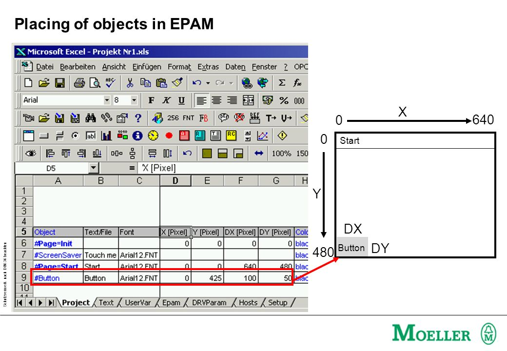 Placing of objects in EPAM