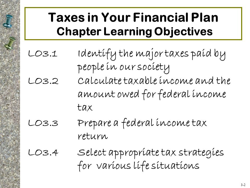 chapter 3 federal taxation Chapter 1 introduction to taxation chapter highlights  3 federal estate taxes use a progressive rate scheme rates range from 18% to 45% in 2009 however .