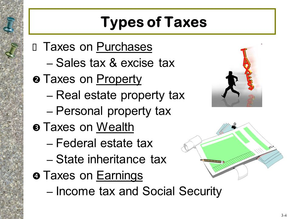 Real Estate Property Taxes By State