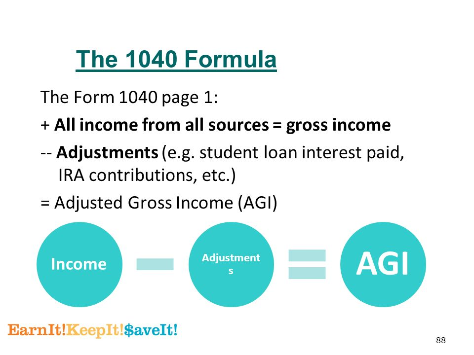 Volunteer income tax assistance ppt download agi the 1040 formula the form 1040 page 1 publicscrutiny Images