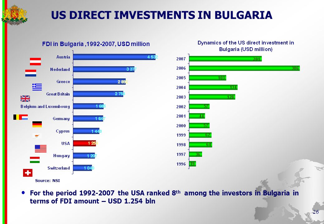 fdi in bulgaria Foreign direct investment (fdi) in bulgaria bulgaria provides a great solution for  creating niche capabilities for example, when outsource partners.