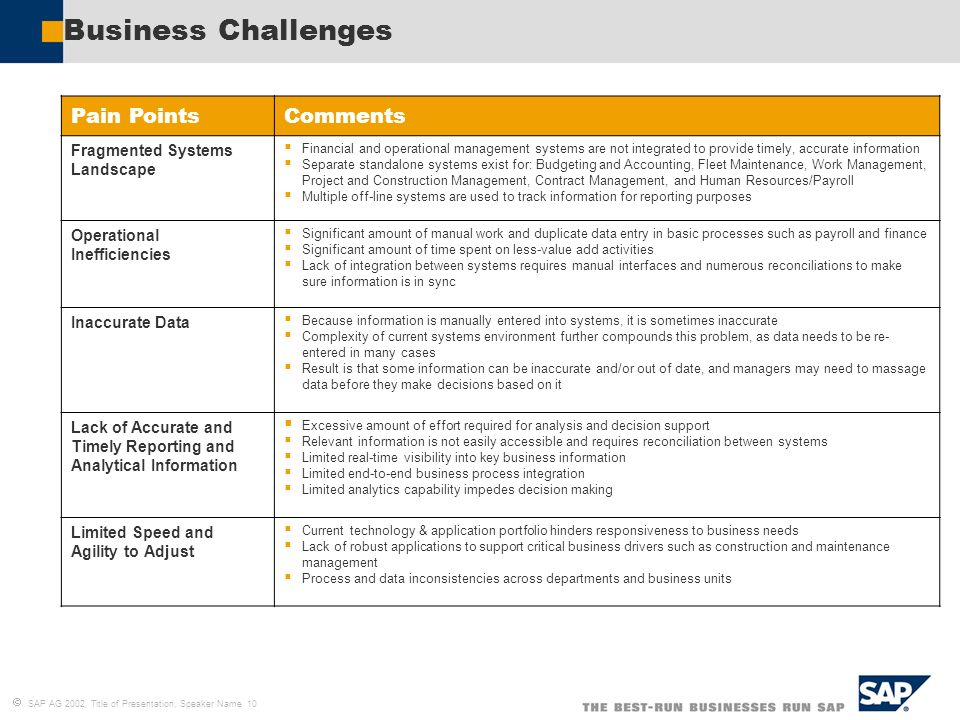 The Business Case For It Ppt Download