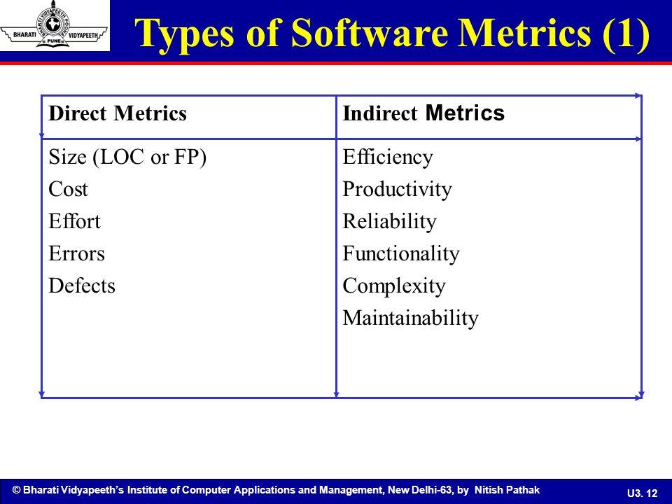 Software Metrics & Software Reliability UNIT III - ppt ...