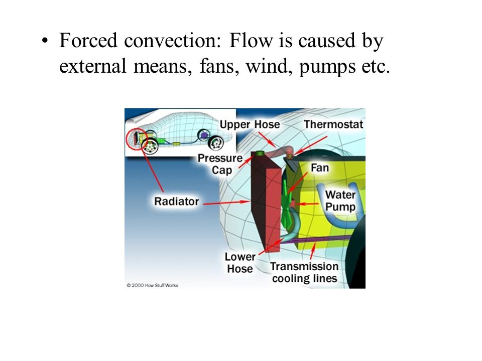 forced convection in a cross flow Cross flow heat exchange of textile cellular metal core sandwich panels  subjected to forced convection using both air and water as a coolant the samples were .