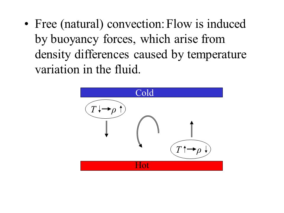 free forced convection heat transfer This report contains a short resume of the available informa- tion from various  sources on the effect of free convection flow on forced convection heat transfer in .
