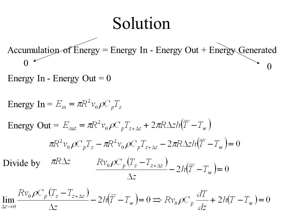 introduction to heat transfer pdf