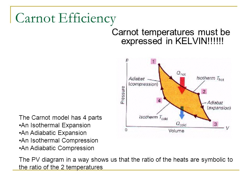 Carnot Efficiency Carnot temperatures must be expressed in KELVIN!!!!!! The Carnot model has 4 parts.