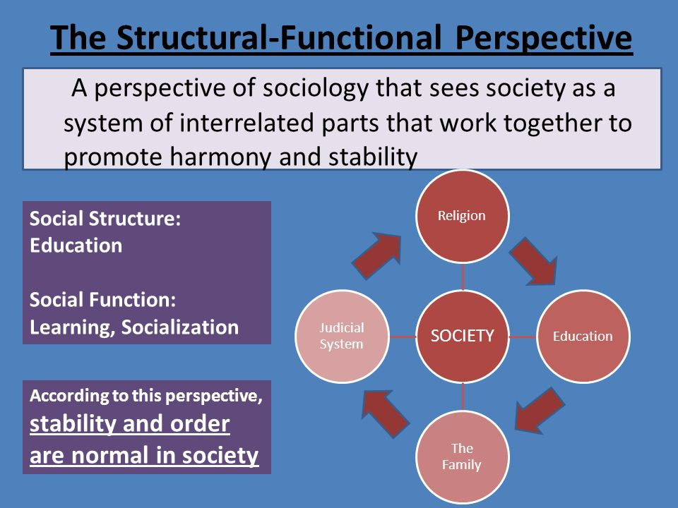 financial systems functional and structural perspectives I need to compare the us justice system and finland's justice system using first a structural-functional perspective as well as a conflict perspective and.