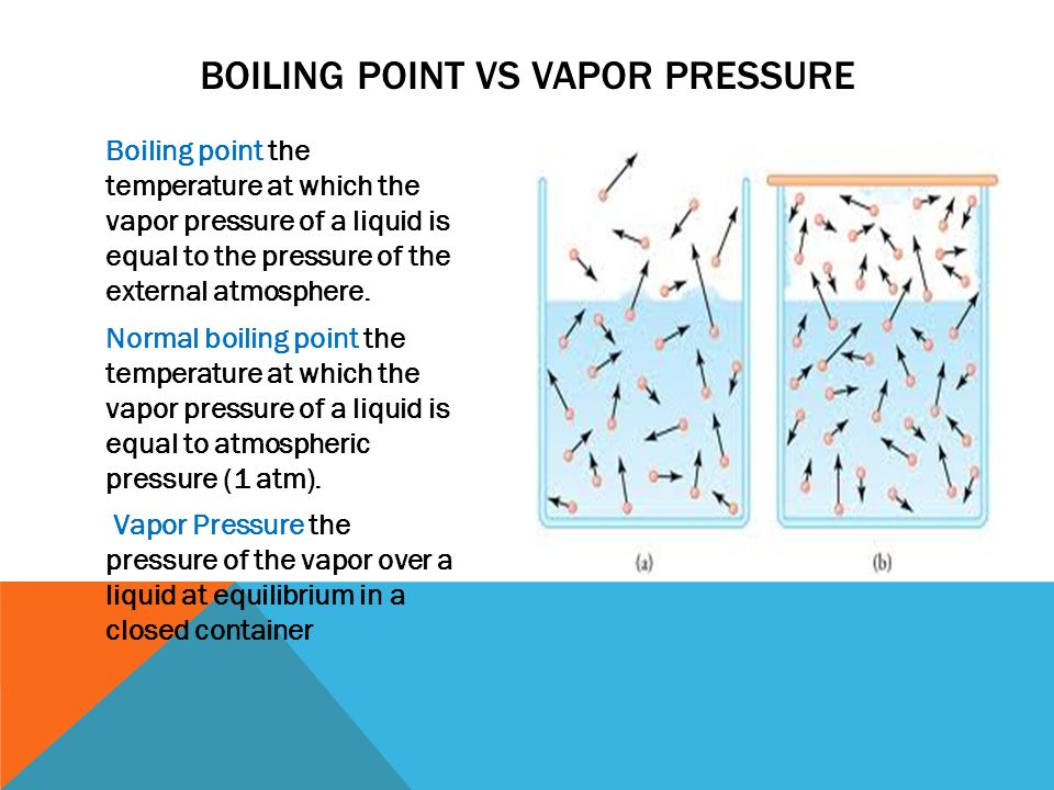 vapour pressure and boiling point relationship goals